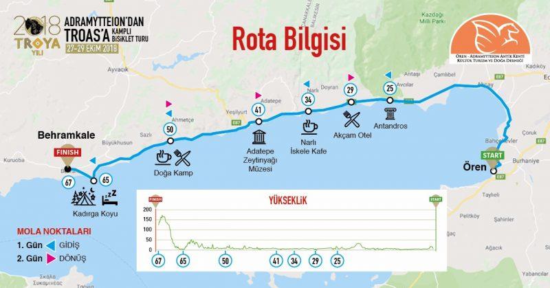 Adramytteion'dan Troas'a Kamplı Bisiklet Turu Rota Bilgisi